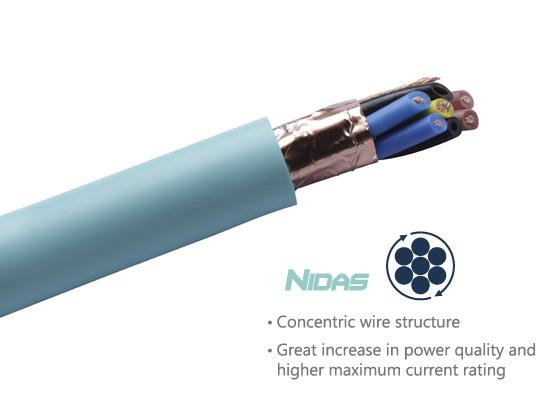 sineworld bulk cables nidas 2