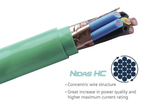 sineworld bulk cables nidas hc 2